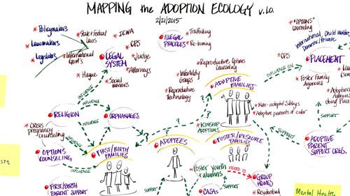 Mapping Adoption