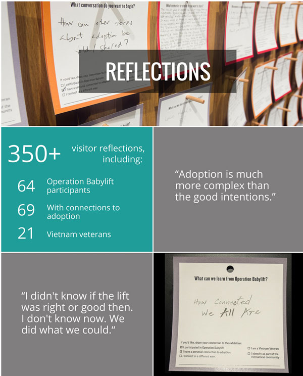 OBL-Infographic_Reflections_final